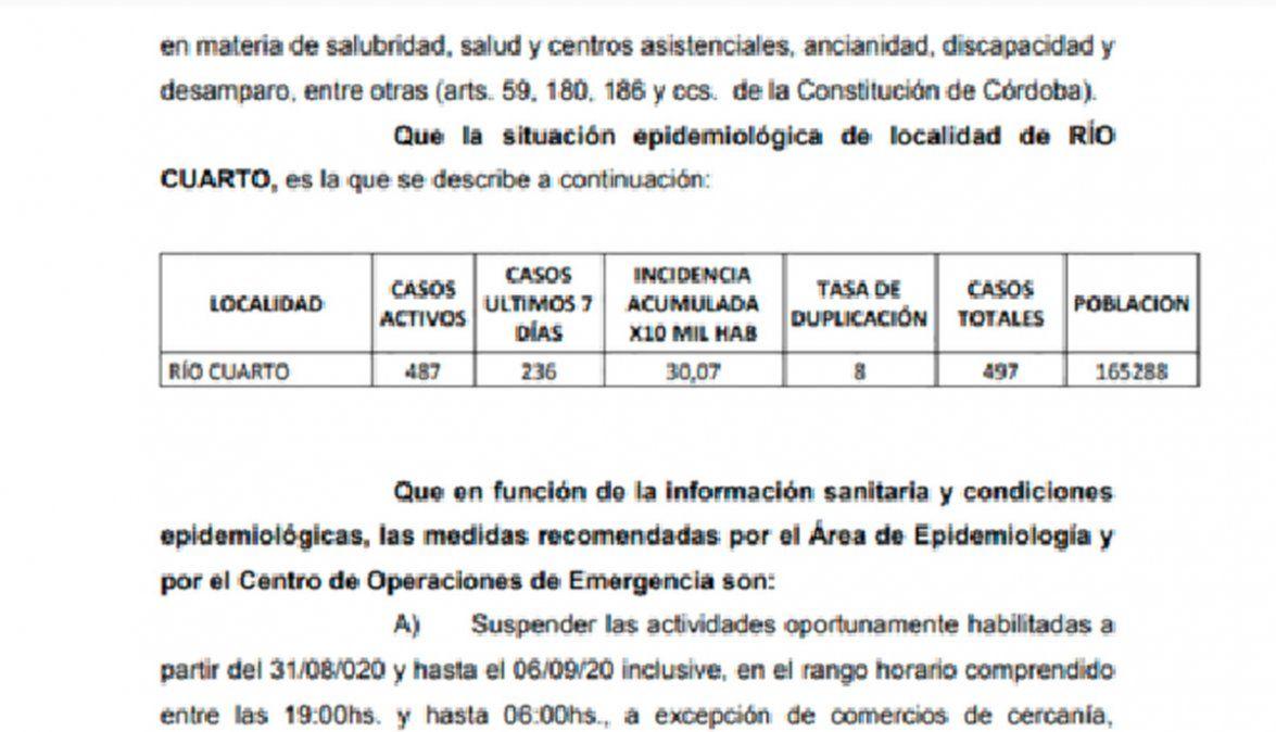 La duplicación de casos, mucho más rápida en Río Cuarto que en la provincia