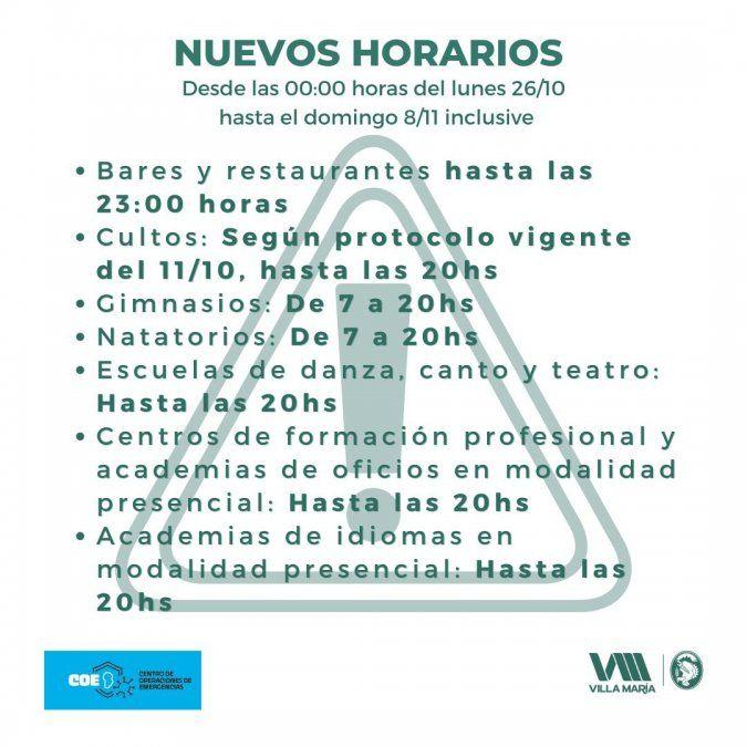 Villa María sumó 78 casos y Villa Nueva, 28