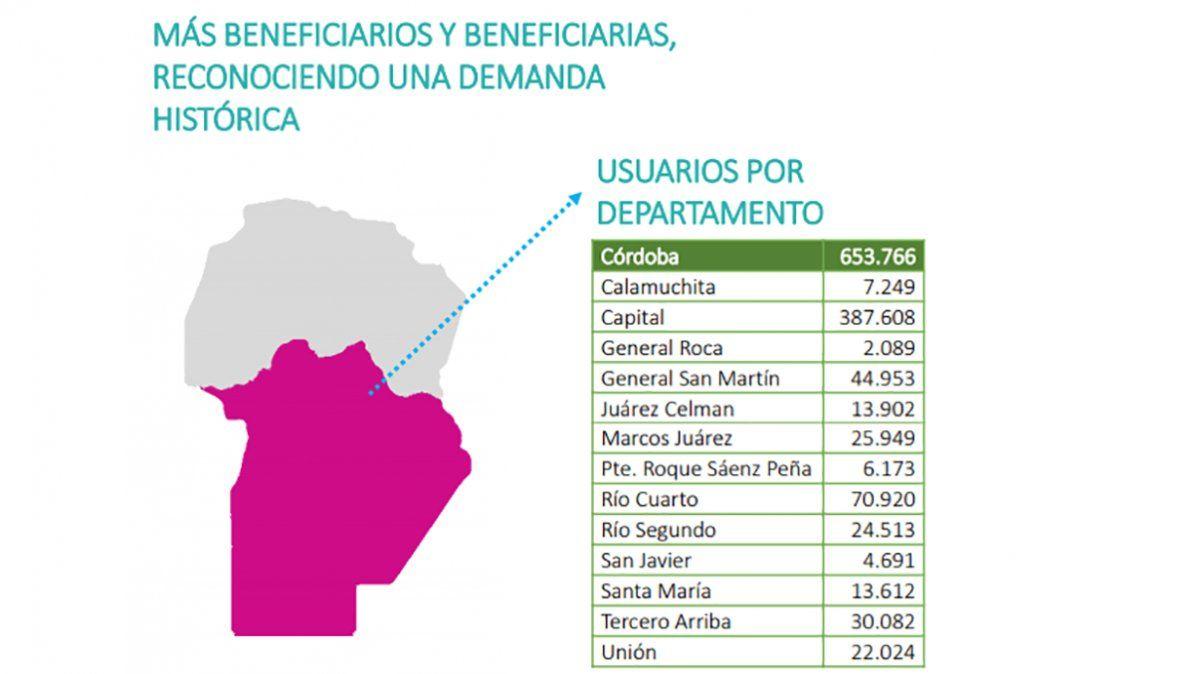 El mapa es extraído del informe técnico provincial que Enargas posee en su sitio web.